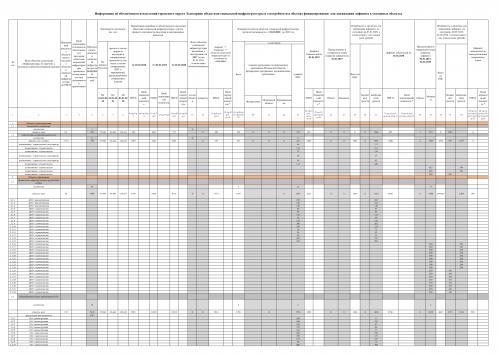 Таблица № 2 Лыткарино_001.jpg