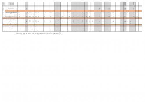 Таблица № 2 Лыткарино_002.jpg