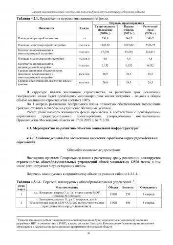 Положение го Лыткарино_032.jpg