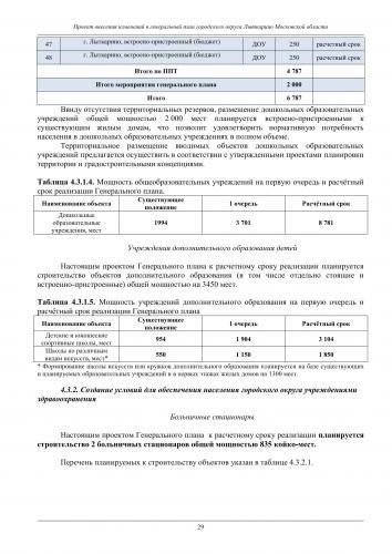 Положение го Лыткарино_035.jpg