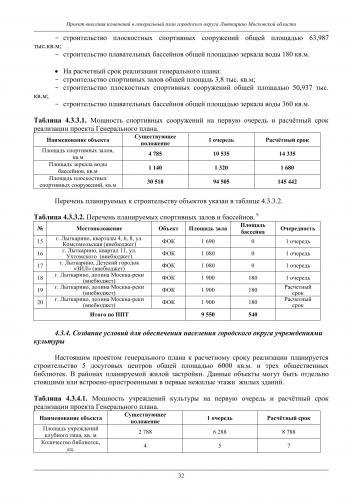 Положение го Лыткарино_038.jpg