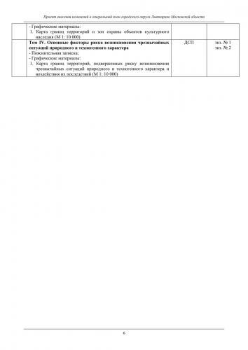 ТОМ II Охрана окружающей среды го Лыткарино_012.jpg