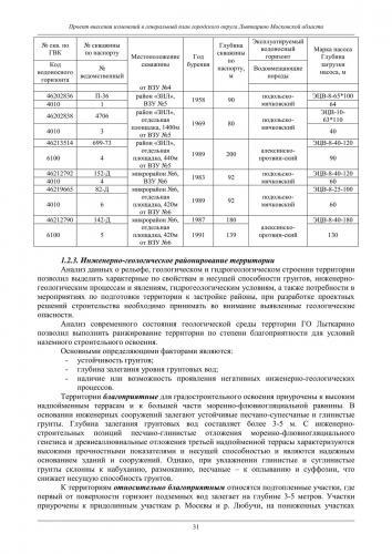 ТОМ II Охрана окружающей среды го Лыткарино_037.jpg