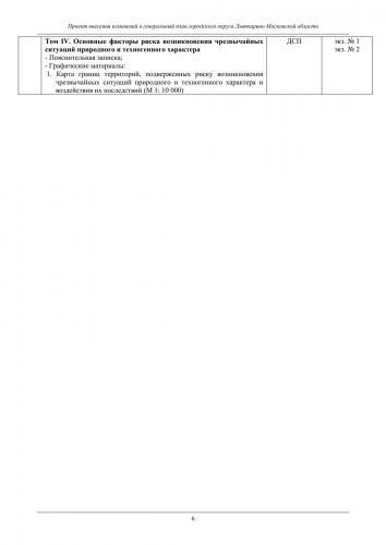ТОМ I  Материалы по обоснованию го Лыткарино_012.jpg