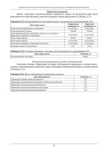 ТОМ I  Материалы по обоснованию го Лыткарино_025.jpg