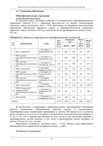 ТОМ I  Материалы по обоснованию го Лыткарино_051.jpg
