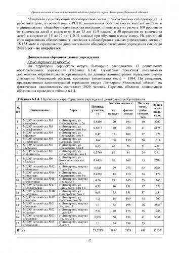 ТОМ I  Материалы по обоснованию го Лыткарино_053.jpg
