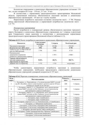 ТОМ I  Материалы по обоснованию го Лыткарино_054.jpg