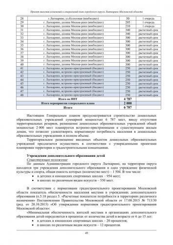 ТОМ I  Материалы по обоснованию го Лыткарино_055.jpg