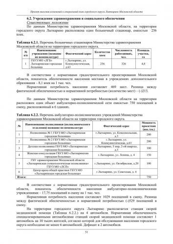 ТОМ I  Материалы по обоснованию го Лыткарино_057.jpg