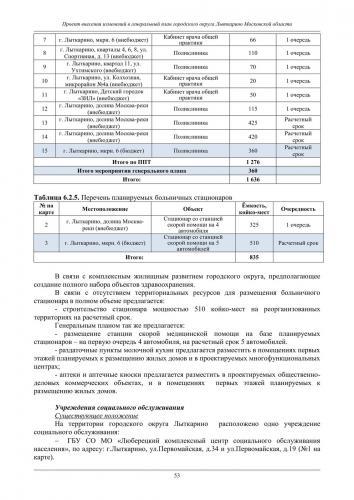 ТОМ I  Материалы по обоснованию го Лыткарино_059.jpg