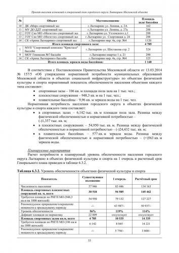 ТОМ I  Материалы по обоснованию го Лыткарино_061.jpg