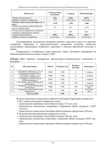 ТОМ I  Материалы по обоснованию го Лыткарино_062.jpg