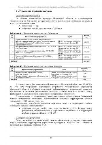 ТОМ I  Материалы по обоснованию го Лыткарино_063.jpg