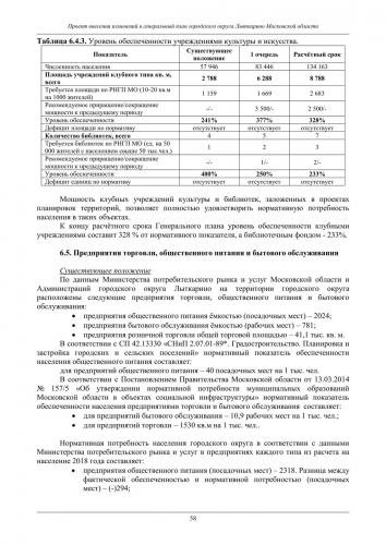 ТОМ I  Материалы по обоснованию го Лыткарино_064.jpg