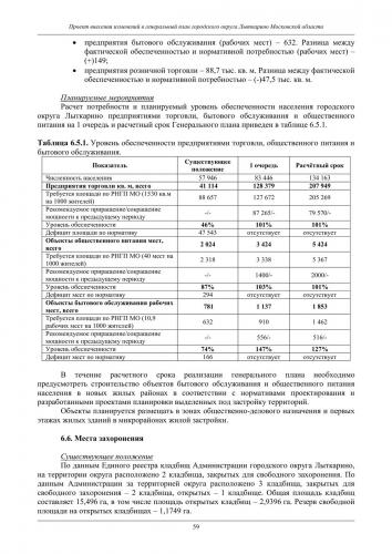 ТОМ I  Материалы по обоснованию го Лыткарино_065.jpg