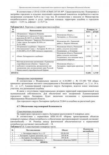 ТОМ I  Материалы по обоснованию го Лыткарино_066.jpg