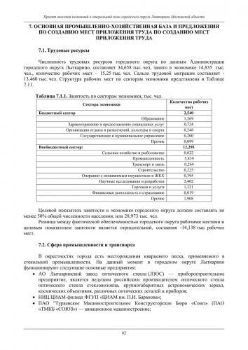 ТОМ I  Материалы по обоснованию го Лыткарино_068.jpg