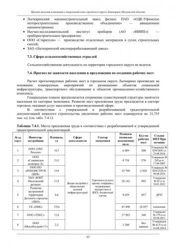ТОМ I  Материалы по обоснованию го Лыткарино_069.jpg