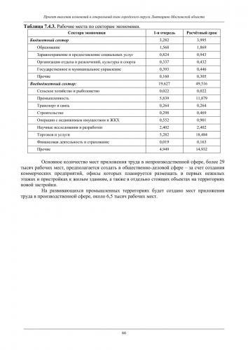 ТОМ I  Материалы по обоснованию го Лыткарино_072.jpg