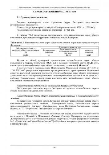 ТОМ I  Материалы по обоснованию го Лыткарино_074.jpg