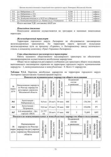 ТОМ I  Материалы по обоснованию го Лыткарино_081.jpg