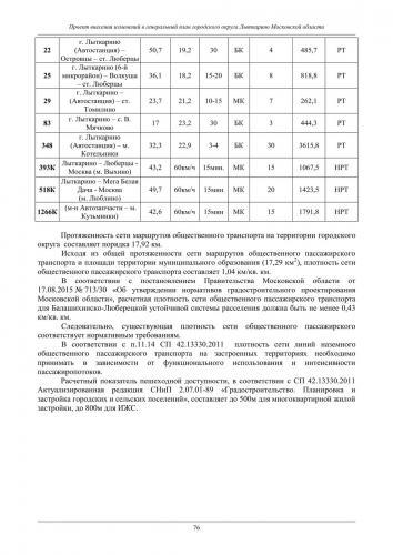 ТОМ I  Материалы по обоснованию го Лыткарино_082.jpg