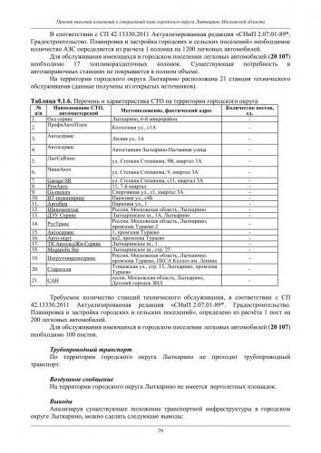 ТОМ I  Материалы по обоснованию го Лыткарино_085.jpg