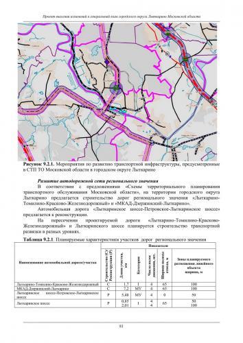 ТОМ I  Материалы по обоснованию го Лыткарино_087.jpg