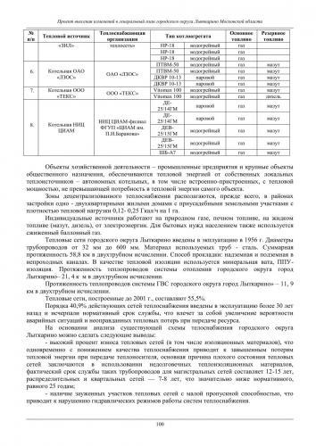 ТОМ I  Материалы по обоснованию го Лыткарино_106.jpg