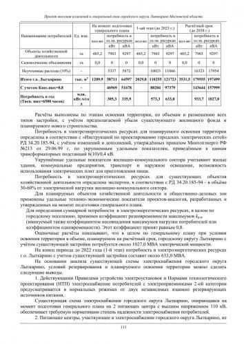 ТОМ I  Материалы по обоснованию го Лыткарино_117.jpg