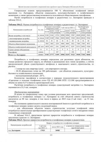 ТОМ I  Материалы по обоснованию го Лыткарино_127.jpg