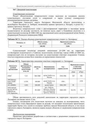 ТОМ I  Материалы по обоснованию го Лыткарино_129.jpg