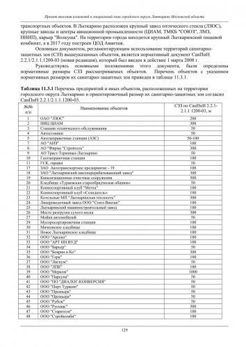 ТОМ I  Материалы по обоснованию го Лыткарино_135.jpg