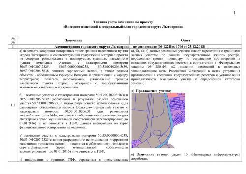 Таблица учета замечаний по проекту_001.jpg