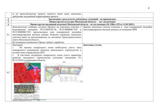 Таблица учета замечаний по проекту_004.jpg