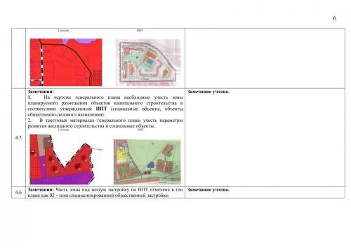 Таблица учета замечаний по проекту_006.jpg