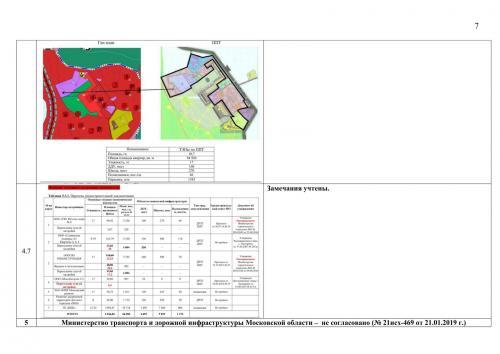 Таблица учета замечаний по проекту_007.jpg