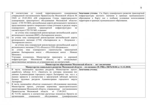 Таблица учета замечаний по проекту_008.jpg