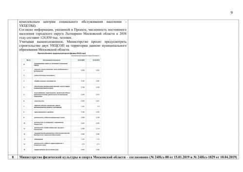 Таблица учета замечаний по проекту_009.jpg