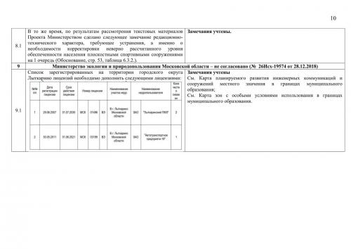 Таблица учета замечаний по проекту_010.jpg