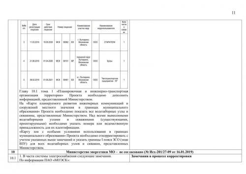 Таблица учета замечаний по проекту_011.jpg
