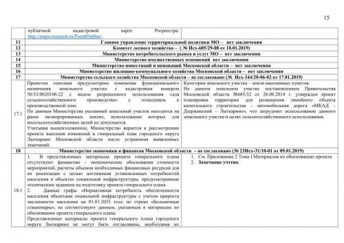 Таблица учета замечаний по проекту_015.jpg