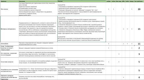 Сводная таблица 24.08.2020.jpg